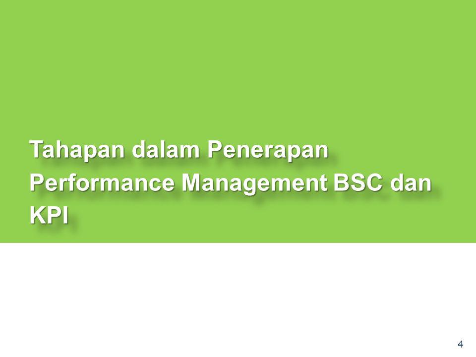 5 1.Menyusun KPI dan BSC untuk Level Korporat Tahapan Kegiatan 4.
