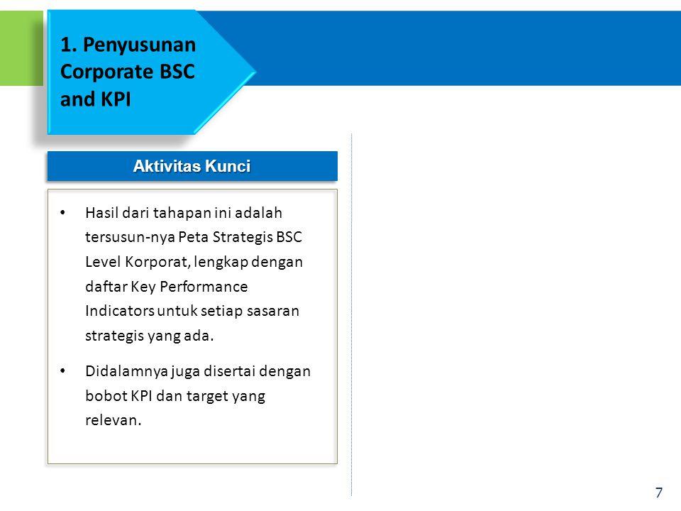 7 Aktivitas Kunci • Hasil dari tahapan ini adalah tersusun-nya Peta Strategis BSC Level Korporat, lengkap dengan daftar Key Performance Indicators untuk setiap sasaran strategis yang ada.