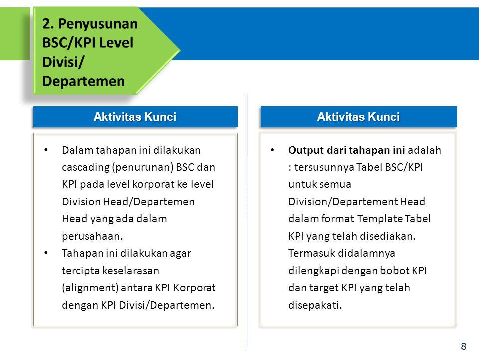 8 Aktivitas Kunci 2. Penyusunan BSC/KPI Level Divisi/ Departemen • Dalam tahapan ini dilakukan cascading (penurunan) BSC dan KPI pada level korporat k