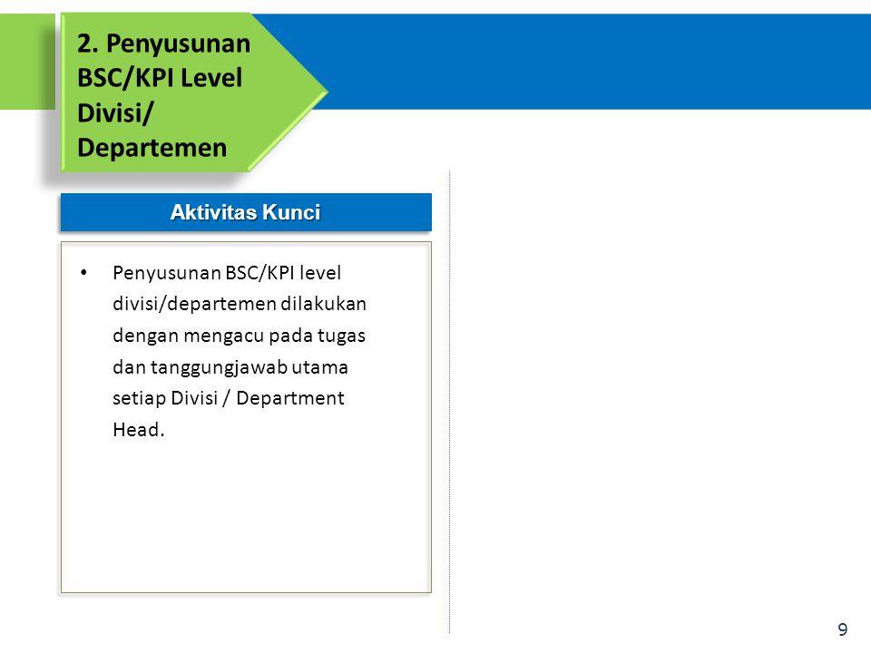 9 Aktivitas Kunci 2. Penyusunan BSC/KPI Level Divisi/ Departemen • Penyusunan BSC/KPI level divisi/departemen dilakukan dengan mengacu pada tugas dan