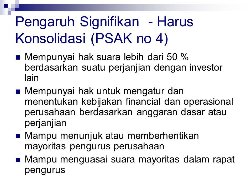 Pengaruh Signifikan - Harus Konsolidasi (PSAK no 4)  Mempunyai hak suara lebih dari 50 % berdasarkan suatu perjanjian dengan investor lain  Mempunya