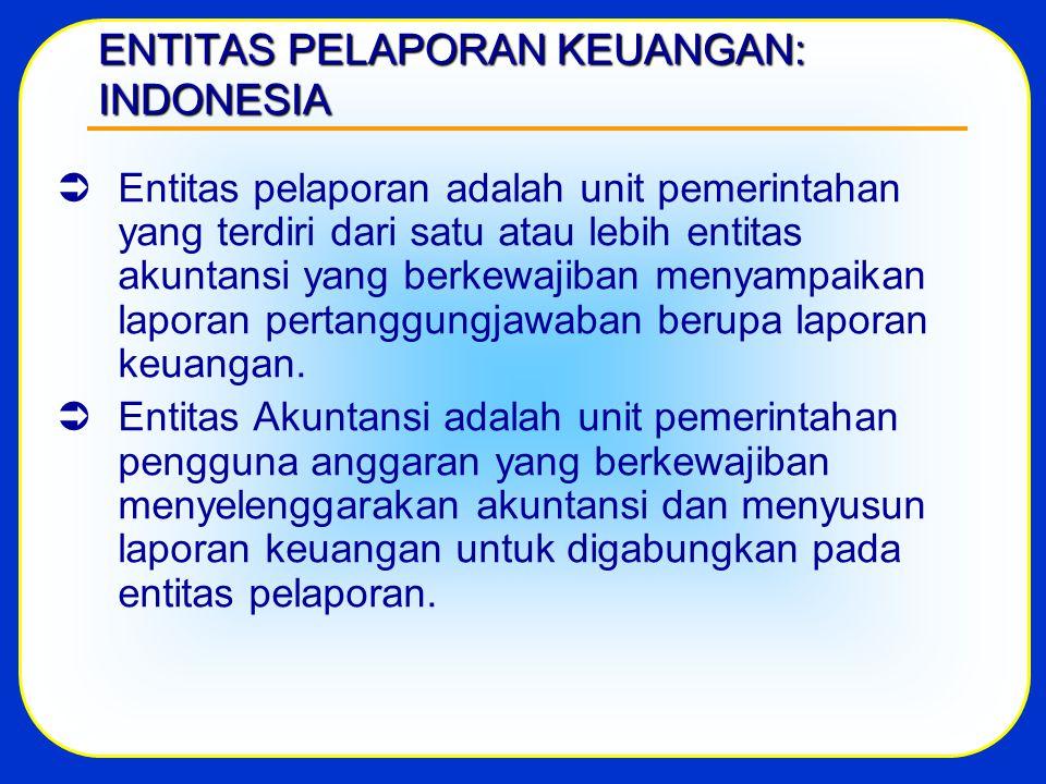 ENTITAS PELAPORAN KEUANGAN: INDONESIA  Entitas pelaporan adalah unit pemerintahan yang terdiri dari satu atau lebih entitas akuntansi yang berkewajiban menyampaikan laporan pertanggungjawaban berupa laporan keuangan.