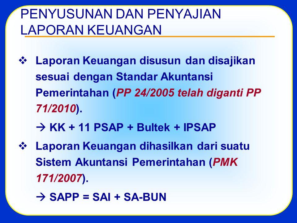  Laporan Keuangan disusun dan disajikan sesuai dengan Standar Akuntansi Pemerintahan (PP 24/2005 telah diganti PP 71/2010).