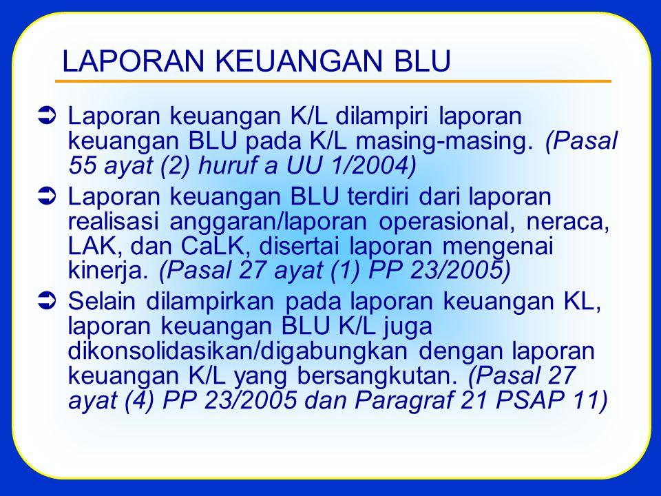 LAPORAN KEUANGAN BLU  Laporan keuangan K/L dilampiri laporan keuangan BLU pada K/L masing-masing.