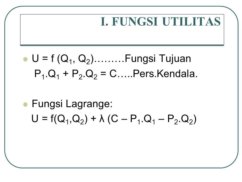 I. FUNGSI UTILITAS  U = f (Q 1, Q 2 )………Fungsi Tujuan P 1.Q 1 + P 2.Q 2 = C…..Pers.Kendala.  Fungsi Lagrange: U = f(Q 1,Q 2 ) + λ (C – P 1.Q 1 – P 2