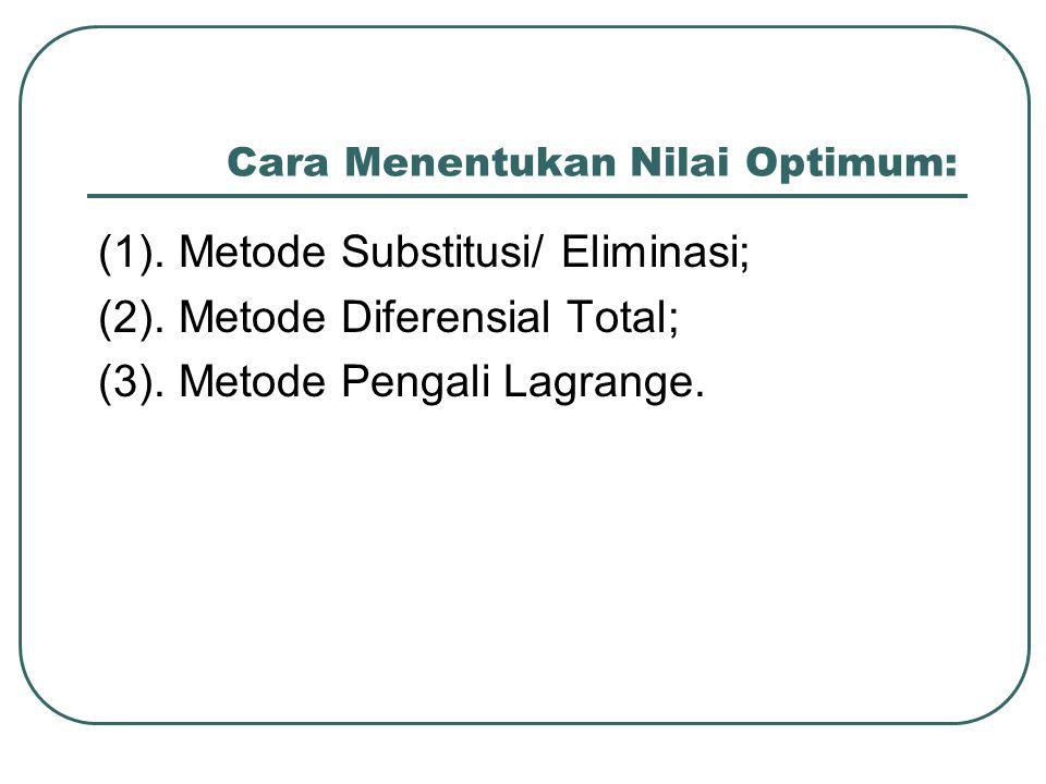 Cara Menentukan Nilai Optimum: (1). Metode Substitusi/ Eliminasi; (2). Metode Diferensial Total; (3). Metode Pengali Lagrange.