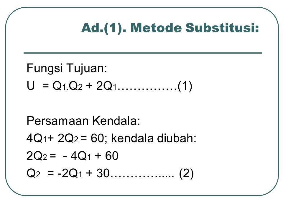 Ad.(1). Metode Substitusi: Fungsi Tujuan: U = Q 1. Q 2 + 2Q 1 ……………(1) Persamaan Kendala: 4Q 1 + 2Q 2 = 60; kendala diubah: 2Q 2 = - 4Q 1 + 60 Q 2 = -