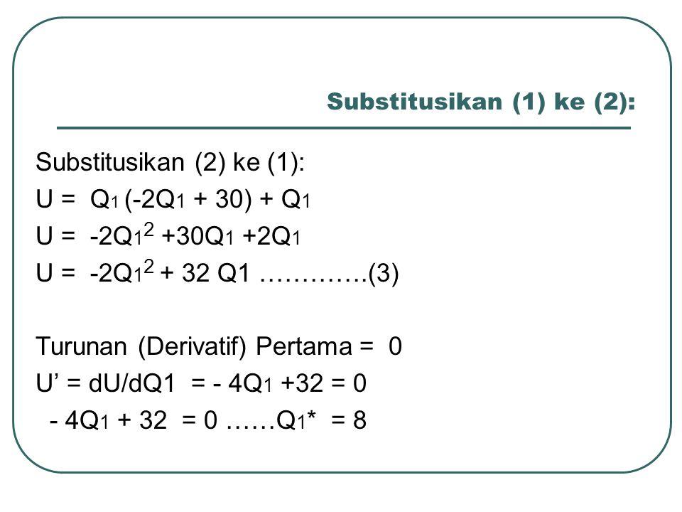 Substitusikan (1) ke (2): Substitusikan (2) ke (1): U = Q 1 (-2Q 1 + 30) + Q 1 U = -2Q 1 2 +30Q 1 +2Q 1 U = -2Q 1 2 + 32 Q1 ………….(3) Turunan (Derivati