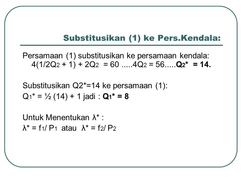 Substitusikan (1) ke Pers.Kendala: Persamaan (1) substitusikan ke persamaan kendala: 4(1/2Q 2 + 1) + 2Q 2 = 60.....4Q 2 = 56.....Q 2 * = 14. Substitus