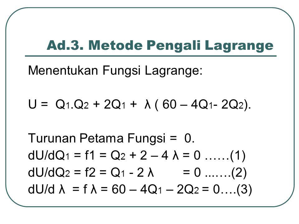 Ad.3. Metode Pengali Lagrange Menentukan Fungsi Lagrange: U = Q 1.Q 2 + 2Q 1 + λ ( 60 – 4Q 1 - 2Q 2 ). Turunan Petama Fungsi = 0. dU/dQ 1 = f1 = Q 2 +
