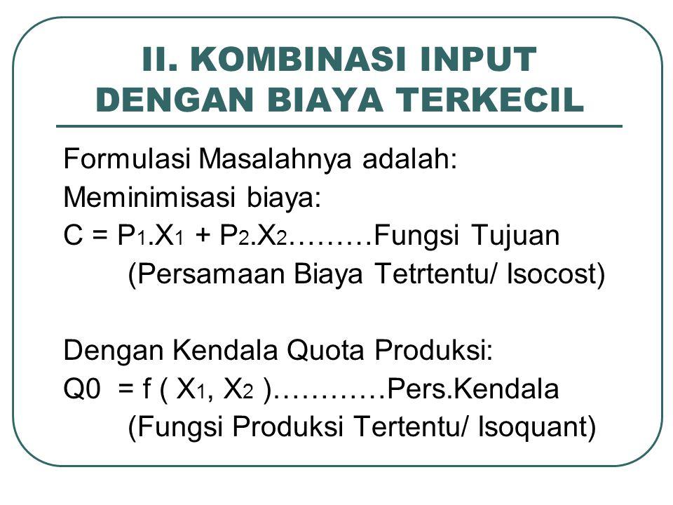 II. KOMBINASI INPUT DENGAN BIAYA TERKECIL Formulasi Masalahnya adalah: Meminimisasi biaya: C = P 1.X 1 + P 2.X 2 ………Fungsi Tujuan (Persamaan Biaya Tet