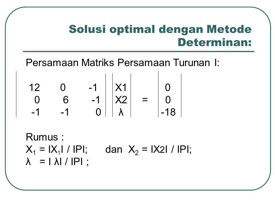 Solusi optimal dengan Metode Determinan: Persamaan Matriks Persamaan Turunan I: 12 0 -1 X1 0 0 6 -1 X2 = 0 -1 -1 0 λ -18 Rumus : X 1 = IX 1 I / IPI; d