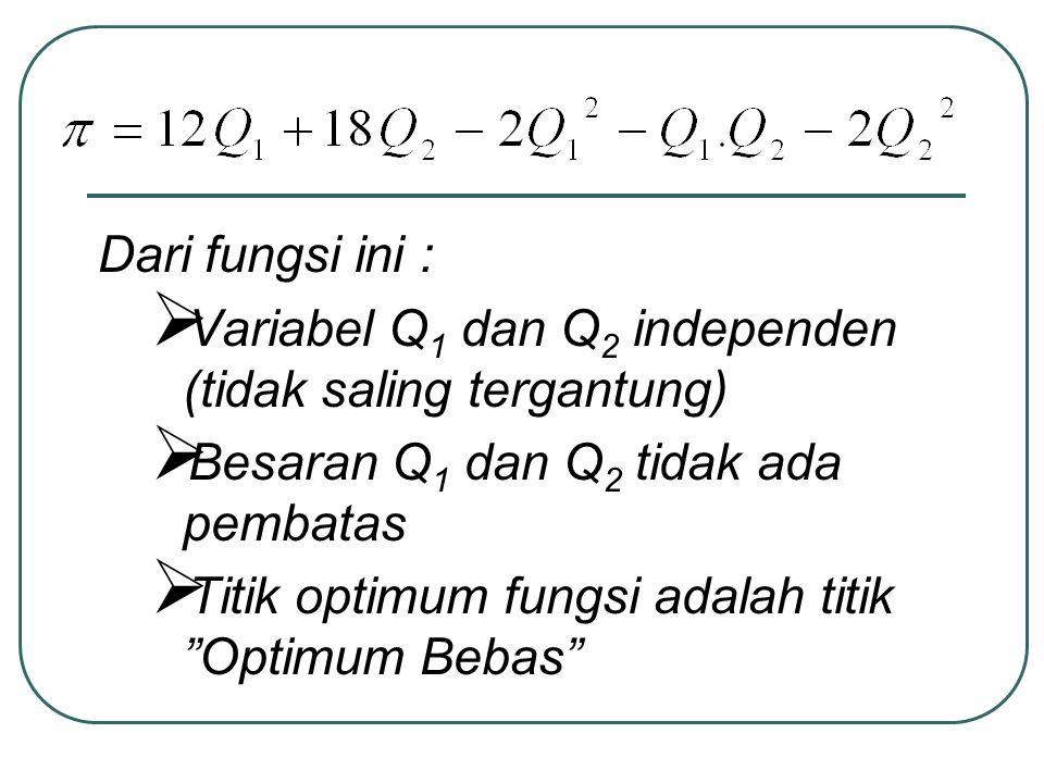 Dari fungsi ini :  Variabel Q 1 dan Q 2 independen (tidak saling tergantung)  Besaran Q 1 dan Q 2 tidak ada pembatas  Titik optimum fungsi adalah t