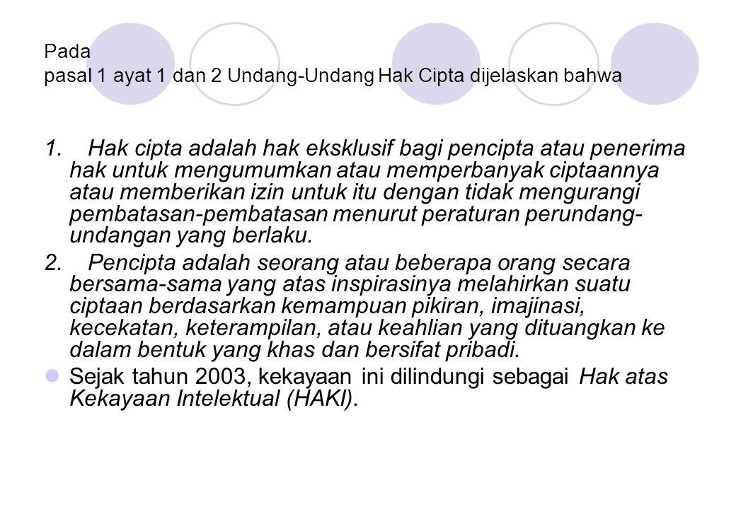 Undang-undang Hak Cipta No.
