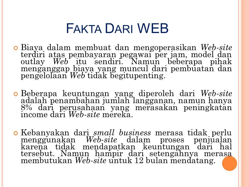 F AKTA D ARI WEB Biaya dalam membuat dan mengoperasikan Web-site terdiri atas pembayaran pegawai per jam, model dan outlay Web itu sendiri. Namun bebe