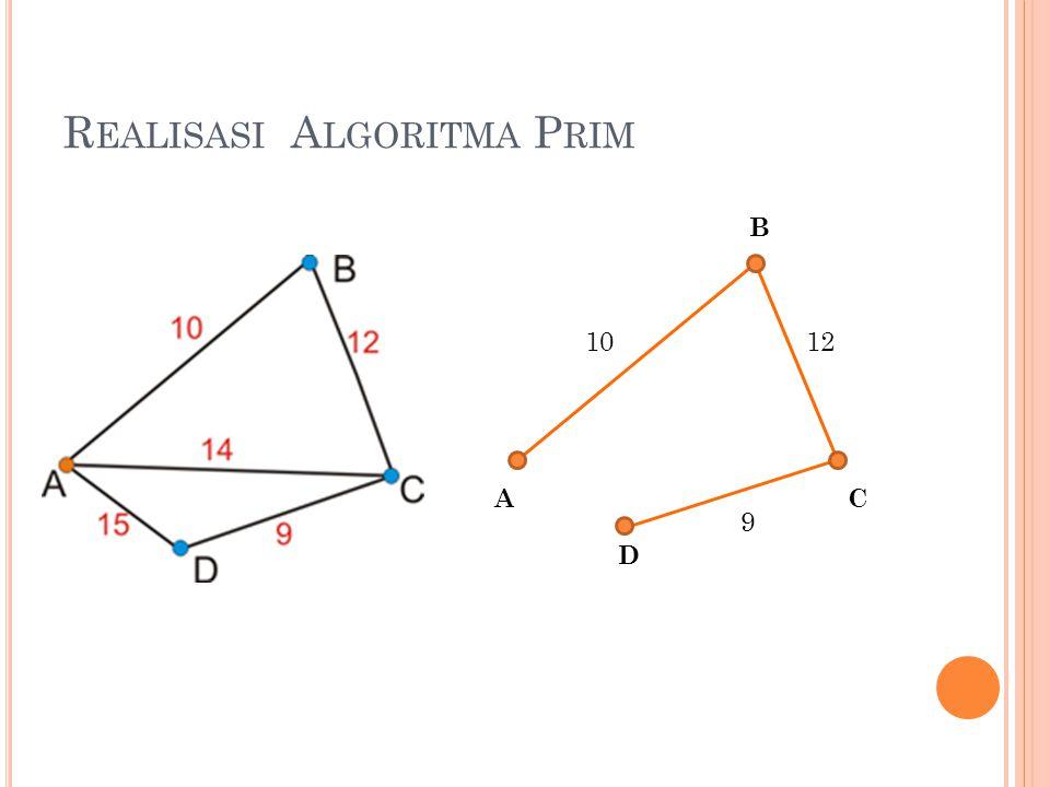 R EALISASI A LGORITMA P RIM 1012 9 A D B C