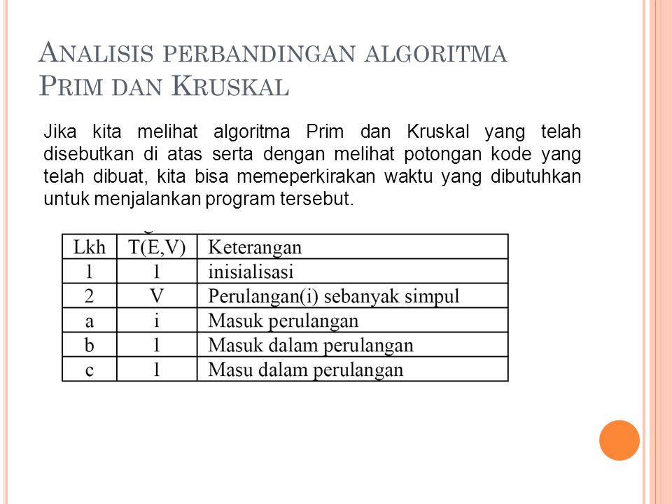 A NALISIS PERBANDINGAN ALGORITMA P RIM DAN K RUSKAL Jika kita melihat algoritma Prim dan Kruskal yang telah disebutkan di atas serta dengan melihat po