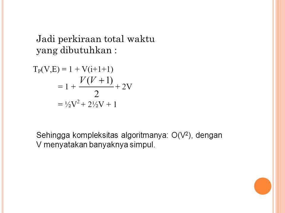 Jadi perkiraan total waktu yang dibutuhkan : Sehingga kompleksitas algoritmanya: O(V 2 ), dengan V menyatakan banyaknya simpul.