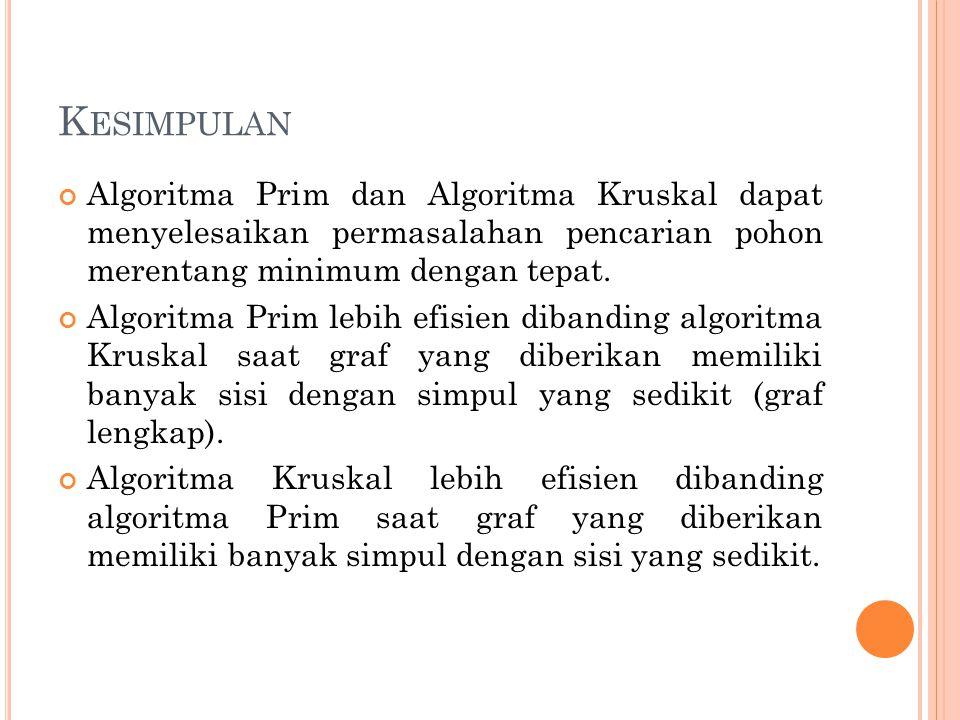 K ESIMPULAN Algoritma Prim dan Algoritma Kruskal dapat menyelesaikan permasalahan pencarian pohon merentang minimum dengan tepat. Algoritma Prim lebih