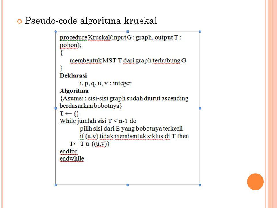 A LGORITMA SOLIN Algoritma Solin untuk MST merupakan kebalikan dari algoritma Kruskal, yaitu membuat tree didahului dengan melakukan pengurutan garis dari garis yang mempunyai bobot terbesar.