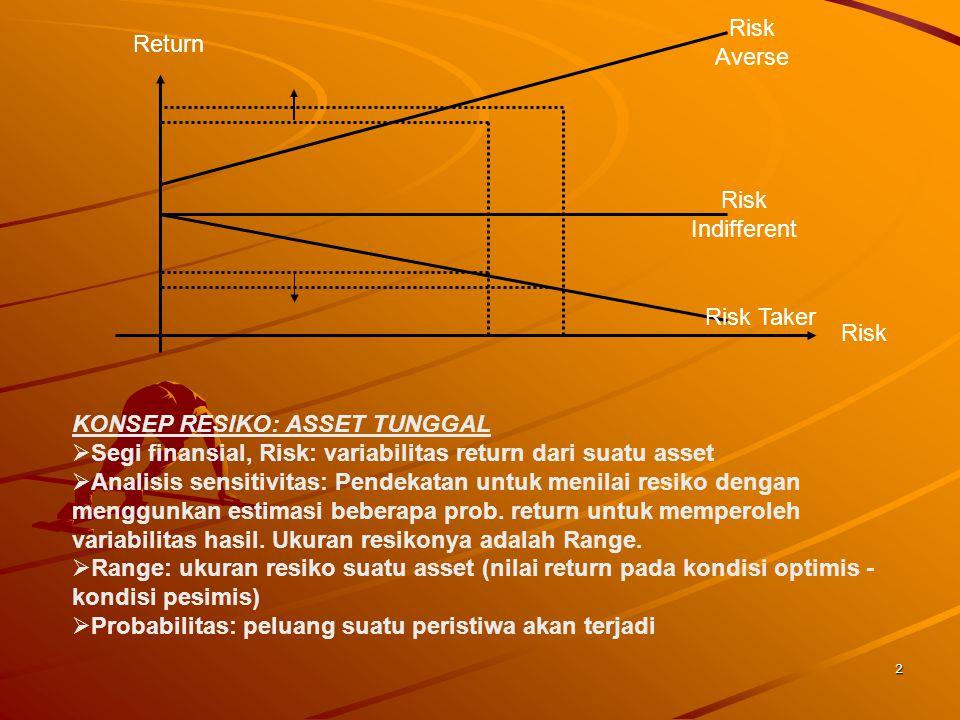 3 Contoh: INVESTASI TERHADAP ASSET A DAN B ASSET-A ASSET-B Initial Investment$ 10,000 Annual rate of return:  Pesimistic  Most likely  Optimistic 13 % 15 % 17 % 7 % 15 % 23 % Range4 %16 % Risk averse Investor akan memilih investasi pada Asset-A dibandingkan Asset-B, karena dengan return yang sama ( 15 %) Asset-B memberikan risk yang lebih besar dari Asset-A Indokator:  Indikator untuk mengukur return suatu asset: Expected Value of Return _ n ki = Return for the ith outcome k = Σ ki x PriPri = Probability of occurance of ith outcome i = 1n = Number of outcome  Indikator statistik umum untuk resiko suatu asset adalah Standard Deviation : n _ σ k = Σ ( ki - k ) Pri i = 1  Indikator untuk mengukur dispersi relatif σ k CV = ----------- _ k