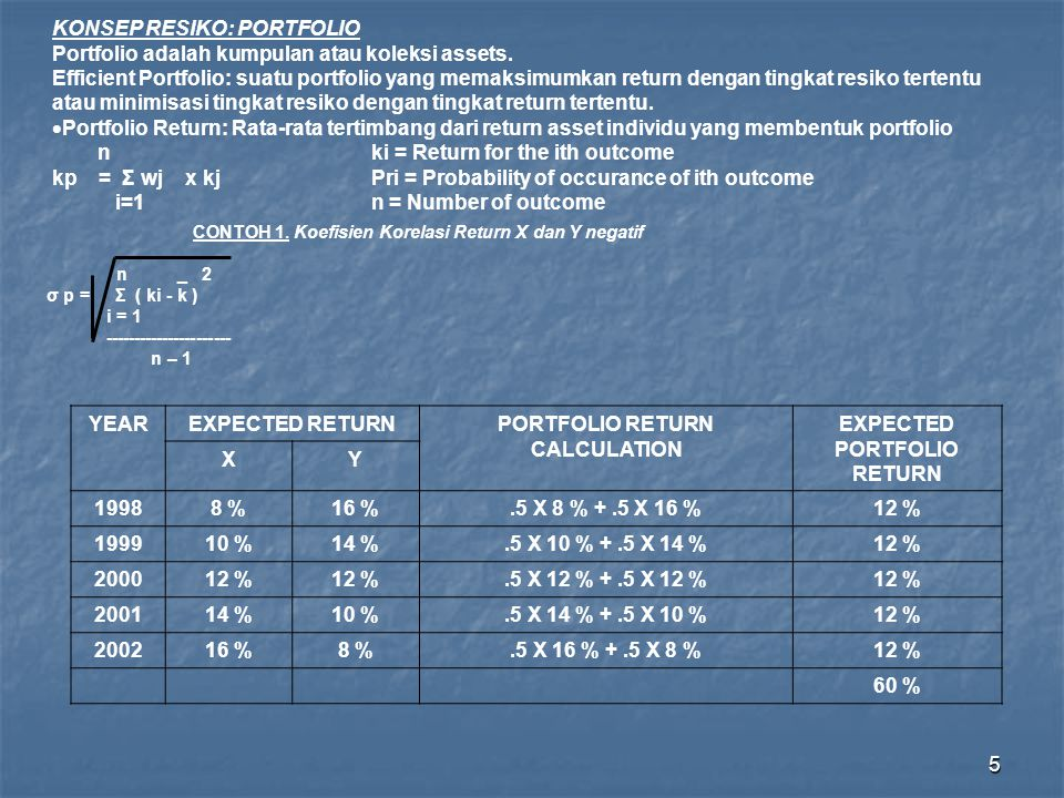 6  Expected Return of Potfolio = --------- = 12 % 5 (12% - 12%) 2 +(12% - 12%) 2 +(12% - 12%) 2 +(12% - 12%) 2 +(12% - 12%) 2  ------------------------------------------------------------------------------------------------ 5 -1 = 0 % CONTOH 2.