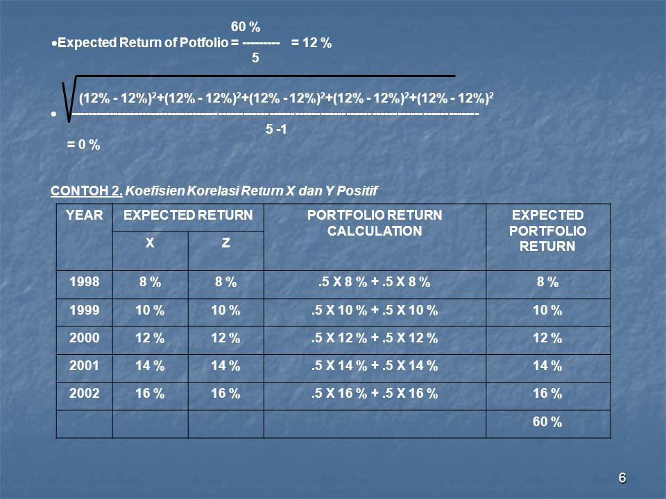 7  Expected Return of Potfolio = --------- = 12 % 5 (8% - 12%) 2 +(10% - 12%) 2 +(12% - 12%) 2 +(14% - 12%) 2 +(16% - 12%) 2  ------------------------------------------------------------------------------------------------ 5 -1 = 3.162278 Ringkasan PORTFOLIOMEANSD XY (Coeff.