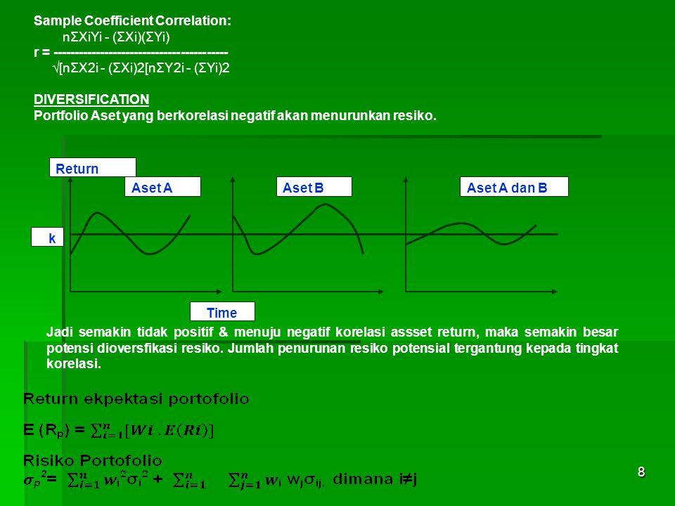 9 Correlation, Return, Risk untuk kombinasi Portofolio 2 aset Correlation Coeffcient Range of Return Range of Risk +1 (Positif sempurna) Return antara kedua aset Interval resiko antara kedua aset 0 (Tidak Berkorelasi) Return antara kedua aset Interval resiko antara aset yang paling beresiko sampai kurang (tapi masih diatas nol) dari resiko aset yang kurang beresiko -1 (Negatif Sempurna) Return antara kedua aset Interval resiko antara resiko aset paling beresiko sampai nol Contoh: Perusahaan menghitung expected return aset A dan B:Aset Expected Return RiskA 6 % 3 % B 8 % 0 1 2 3 4 5 6 7 8 9 Correlation Coeffcient 1 0 1 0 Portfolio ReturnPortfolio Risk A B