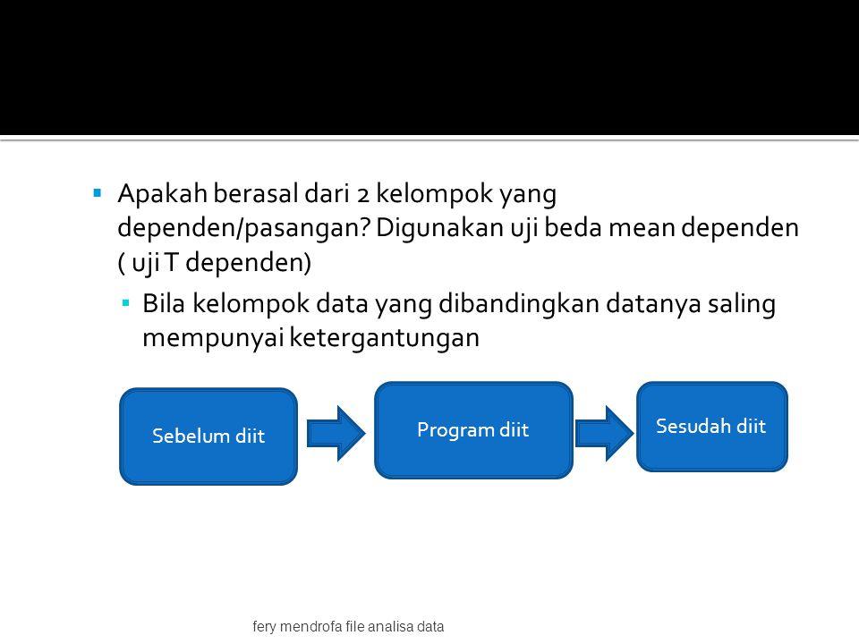  Tujuan : untuk mengetahui perbedaan 2 kelompok data independen  Syarat/ asumsi yang harus dipenuhi;  Data berditribusi normal/ simetris  Kedua kelompok data independen  Varuavel berbentuk numerik dan kategori (variabel kategori hanya dengan 2 kelompok) fery mendrofa file analisa data