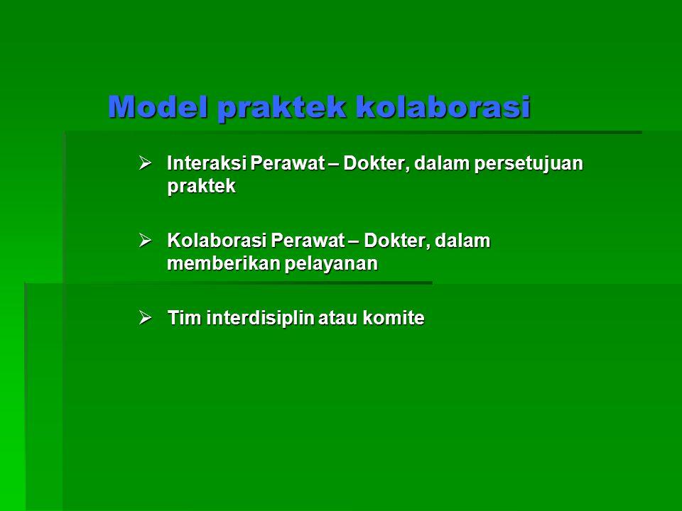 Model praktek kolaborasi Model praktek kolaborasi  Interaksi Perawat – Dokter, dalam persetujuan praktek  Kolaborasi Perawat – Dokter, dalam memberikan pelayanan  Tim interdisiplin atau komite