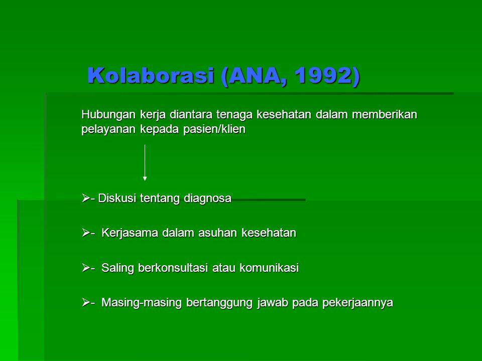 Kolaborasi (ANA, 1992) Kolaborasi (ANA, 1992) Hubungan kerja diantara tenaga kesehatan dalam memberikan pelayanan kepada pasien/klien  - Diskusi tentang diagnosa  - Kerjasama dalam asuhan kesehatan  - Saling berkonsultasi atau komunikasi  - Masing-masing bertanggung jawab pada pekerjaannya