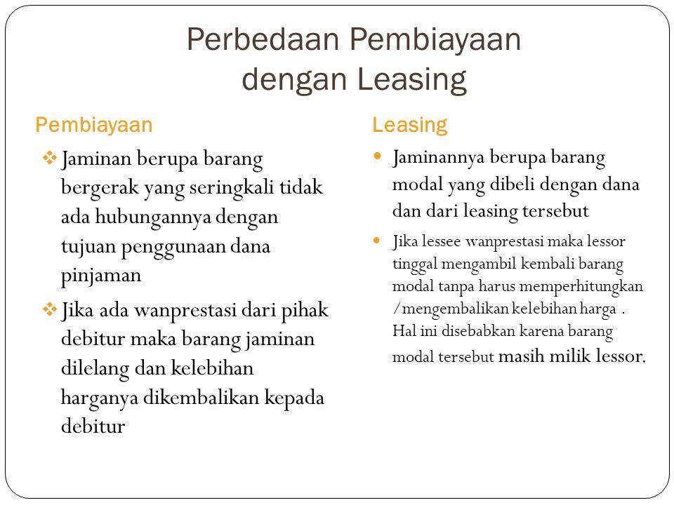 Perbedaan Pembiayaan dengan Leasing PembiayaanLeasing  Jaminan berupa barang bergerak yang seringkali tidak ada hubungannya dengan tujuan penggunaan
