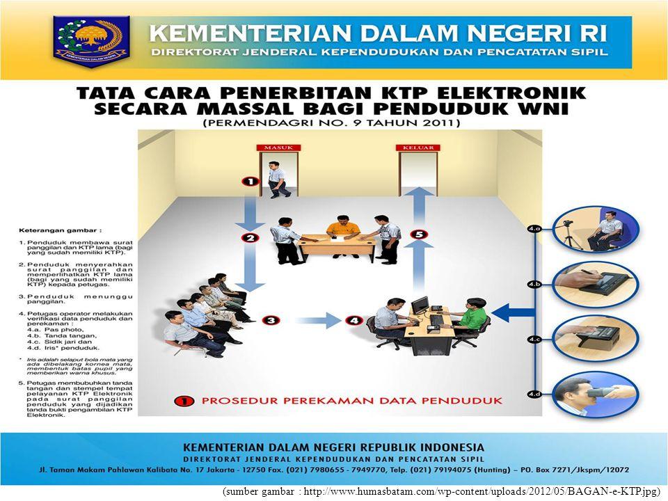 (sumber gambar : http://www.humasbatam.com/wp-content/uploads/2012/05/BAGAN-e-KTP.jpg)