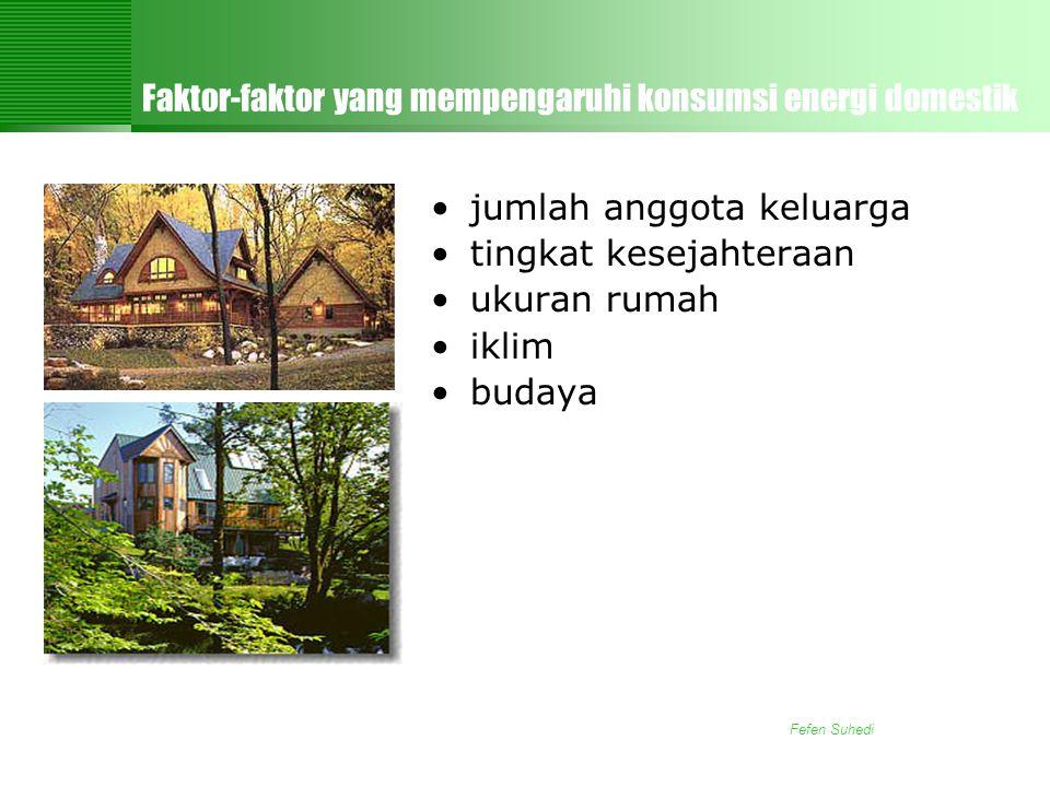 Fefen Suhedi Faktor-faktor yang mempengaruhi konsumsi energi domestik •jumlah anggota keluarga •tingkat kesejahteraan •ukuran rumah •iklim •budaya