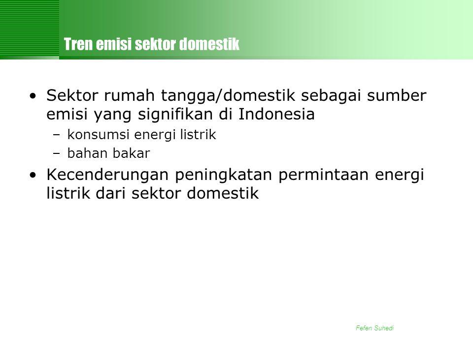 Fefen Suhedi Tren emisi sektor domestik •Sektor rumah tangga/domestik sebagai sumber emisi yang signifikan di Indonesia –konsumsi energi listrik –bahan bakar •Kecenderungan peningkatan permintaan energi listrik dari sektor domestik