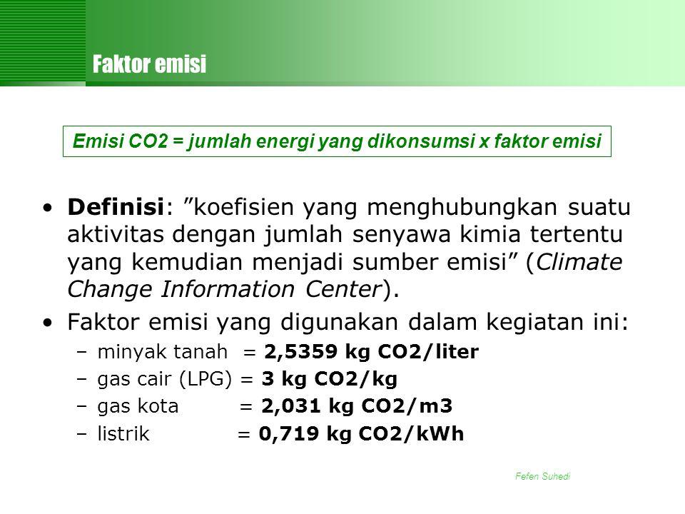 Fefen Suhedi Faktor emisi •Definisi: koefisien yang menghubungkan suatu aktivitas dengan jumlah senyawa kimia tertentu yang kemudian menjadi sumber emisi (Climate Change Information Center).