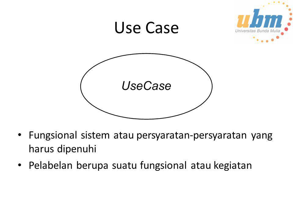 Use Case • Fungsional sistem atau persyaratan-persyaratan yang harus dipenuhi • Pelabelan berupa suatu fungsional atau kegiatan