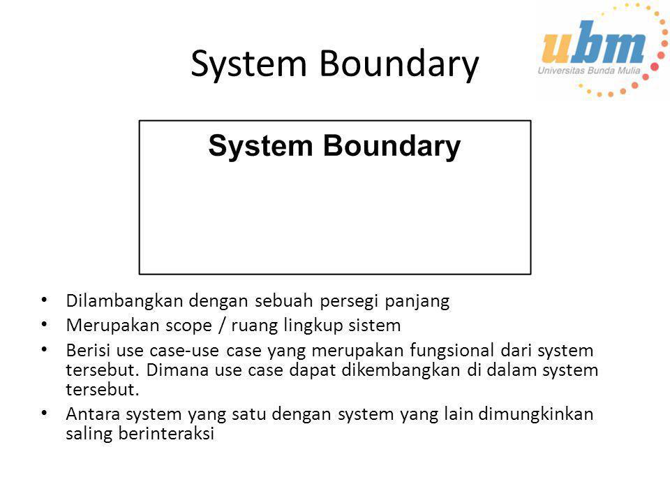 System Boundary • Dilambangkan dengan sebuah persegi panjang • Merupakan scope / ruang lingkup sistem • Berisi use case-use case yang merupakan fungsi