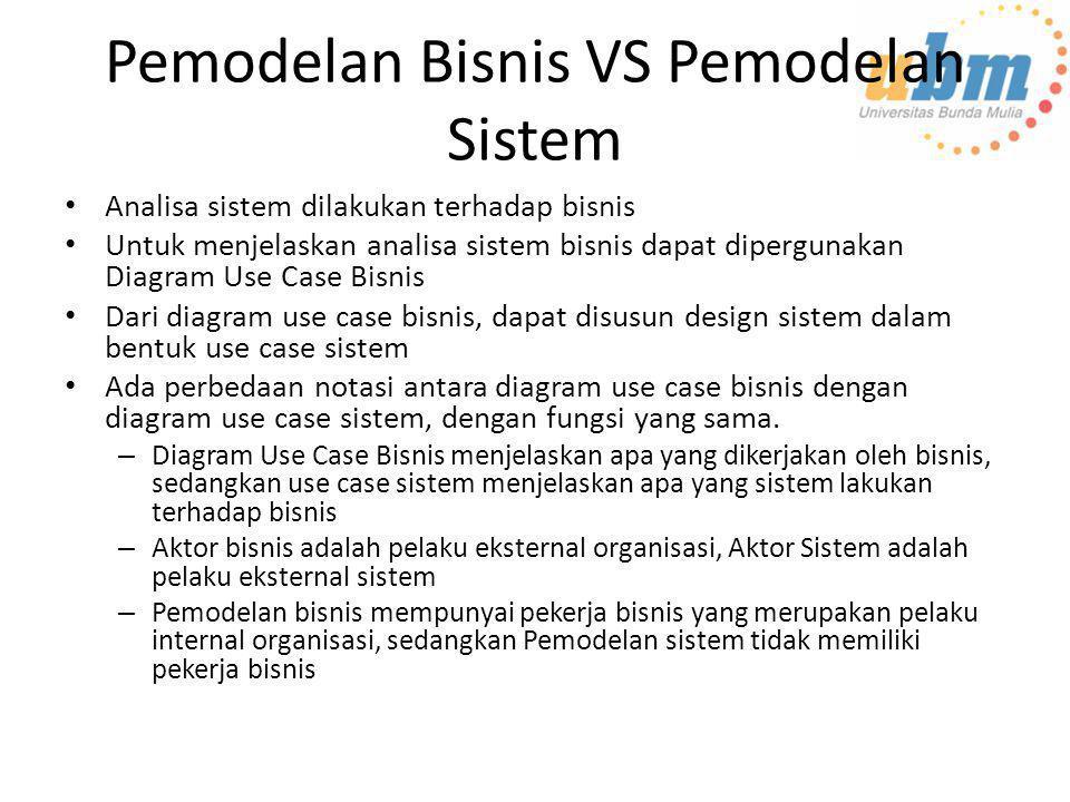 Pemodelan Bisnis VS Pemodelan Sistem • Analisa sistem dilakukan terhadap bisnis • Untuk menjelaskan analisa sistem bisnis dapat dipergunakan Diagram U