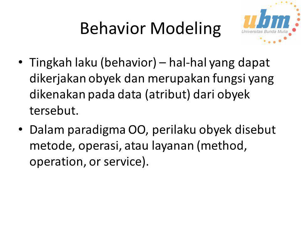 Behavior Modeling • Tingkah laku (behavior) – hal-hal yang dapat dikerjakan obyek dan merupakan fungsi yang dikenakan pada data (atribut) dari obyek t