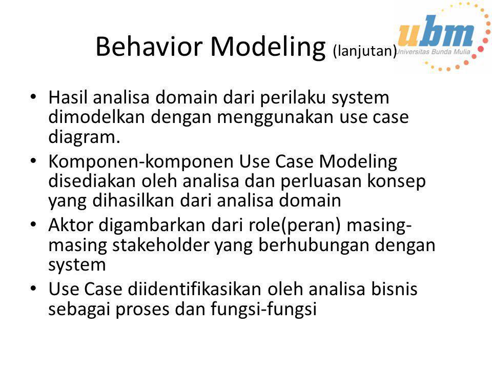 Behavior Modeling (lanjutan) • Hasil analisa domain dari perilaku system dimodelkan dengan menggunakan use case diagram. • Komponen-komponen Use Case