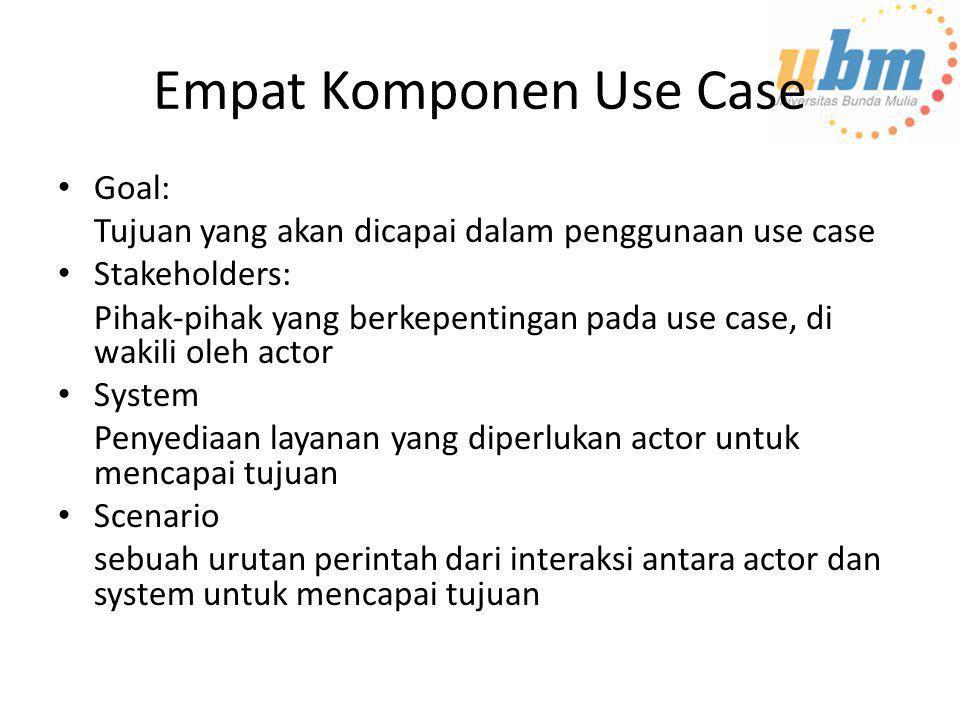 Empat Komponen Use Case • Goal: Tujuan yang akan dicapai dalam penggunaan use case • Stakeholders: Pihak-pihak yang berkepentingan pada use case, di w