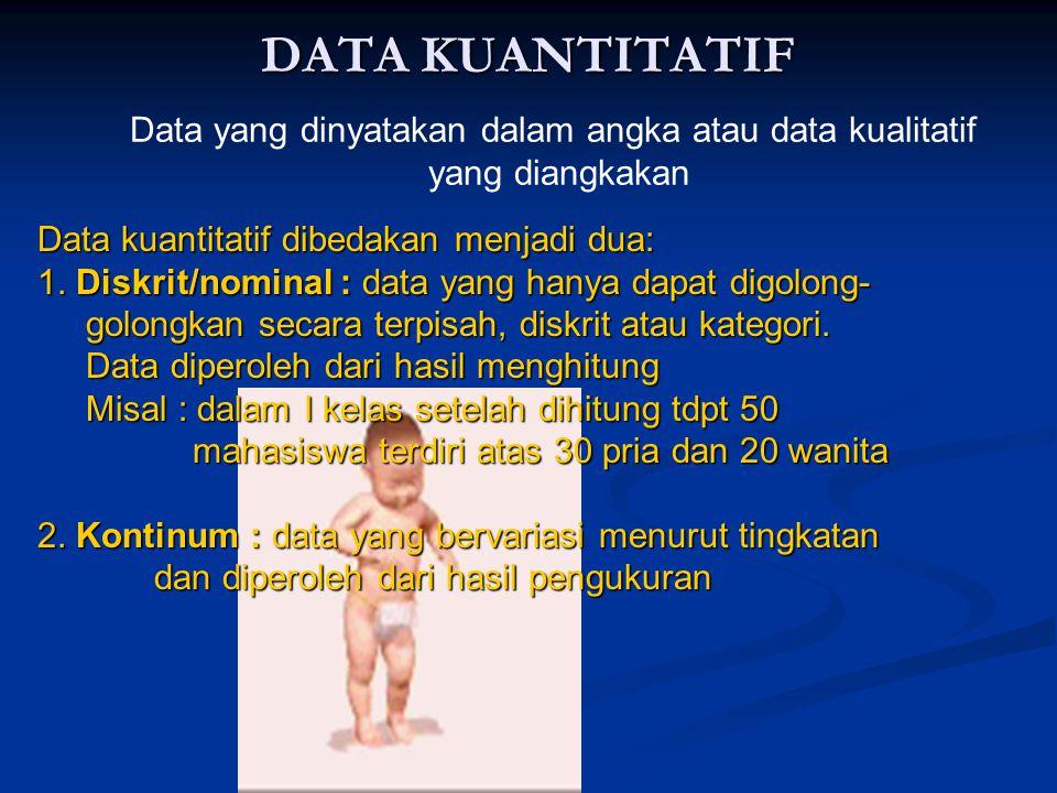 DATA KUANTITATIF Data yang dinyatakan dalam angka atau data kualitatif yang diangkakan Data kuantitatif dibedakan menjadi dua: 1.