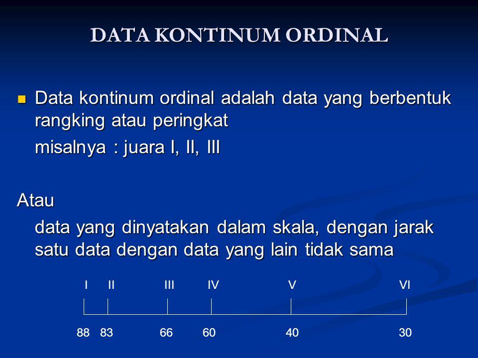 DATA KONTINUM ORDINAL  Data kontinum ordinal adalah data yang berbentuk rangking atau peringkat misalnya : juara I, II, III Atau data yang dinyatakan dalam skala, dengan jarak satu data dengan data yang lain tidak sama I II III IV V VI 88 83 66 60 40 30