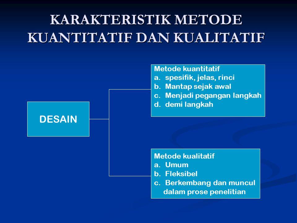 KARAKTERISTIK METODE KUANTITATIF DAN KUALITATIF DESAIN Metode kuantitatif a.spesifik, jelas, rinci b.Mantap sejak awal c.Menjadi pegangan langkah d.demi langkah Metode kualitatif a.Umum b.Fleksibel c.Berkembang dan muncul dalam prose penelitian