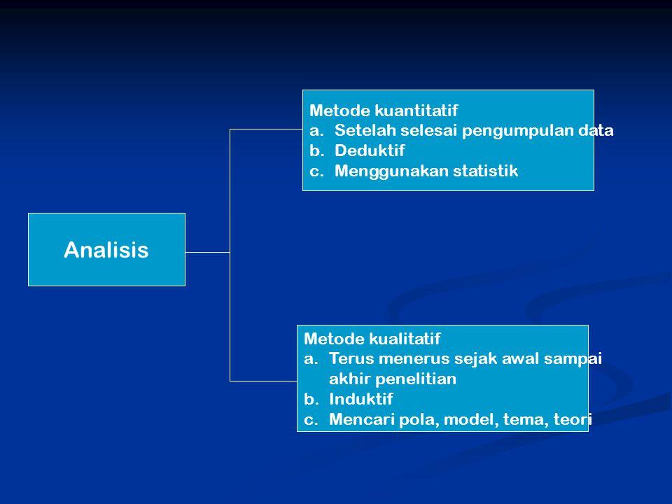 Analisis Metode kuantitatif a.Setelah selesai pengumpulan data b.Deduktif c.Menggunakan statistik Metode kualitatif a.Terus menerus sejak awal sampai akhir penelitian b.Induktif c.Mencari pola, model, tema, teori