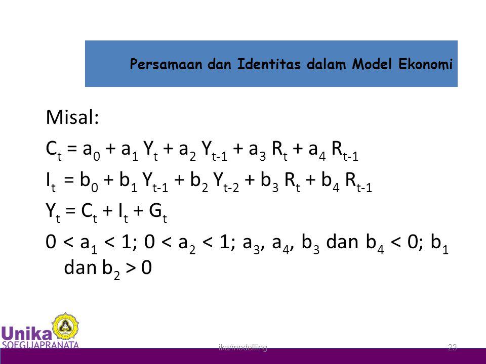 Persamaan dan Identitas dalam Model Ekonomi Misal: C t = a 0 + a 1 Y t + a 2 Y t-1 + a 3 R t + a 4 R t-1 I t = b 0 + b 1 Y t-1 + b 2 Y t-2 + b 3 R t +