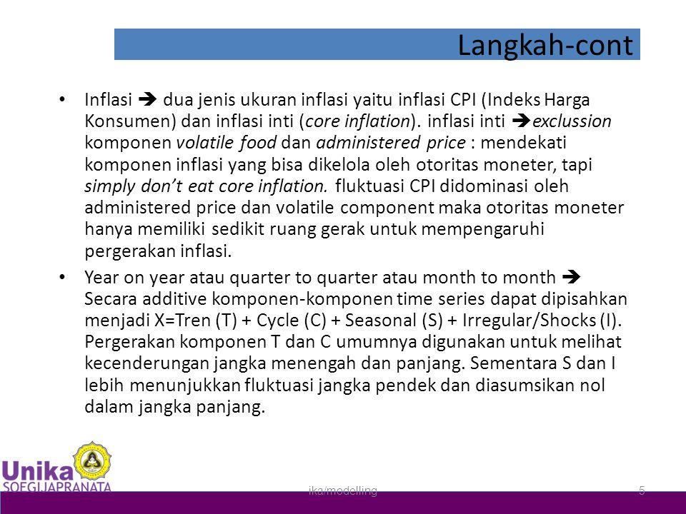 Langkah-cont • Inflasi  dua jenis ukuran inflasi yaitu inflasi CPI (Indeks Harga Konsumen) dan inflasi inti (core inflation). inflasi inti  exclussi
