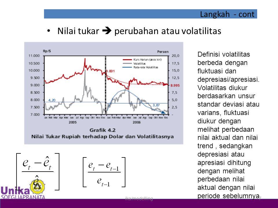 Langkah - cont • Nilai tukar  perubahan atau volatilitas ika/modelling7 Definisi volatilitas berbeda dengan fluktuasi dan depresiasi/apresiasi. Volat