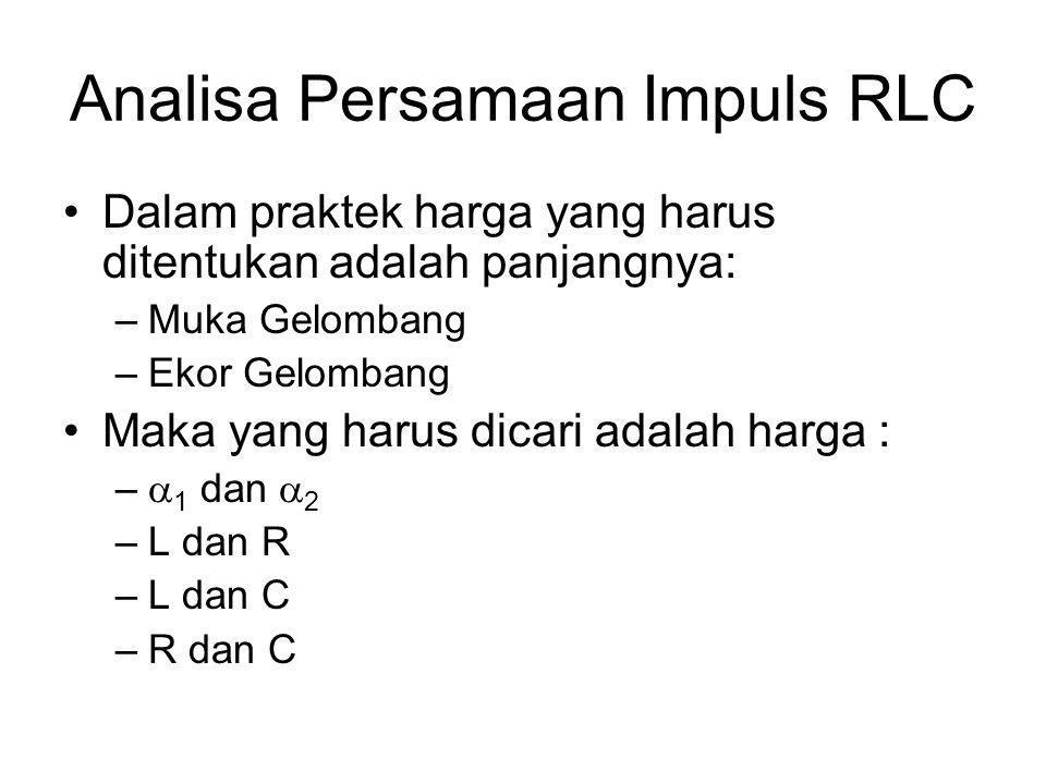 Analisa Persamaan Impuls RLC •Dalam praktek harga yang harus ditentukan adalah panjangnya: –Muka Gelombang –Ekor Gelombang •Maka yang harus dicari ada